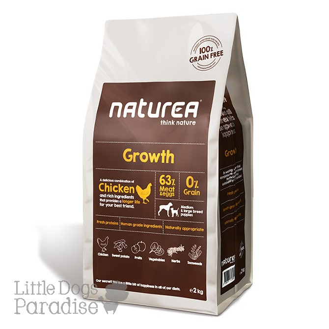 Naturea Growth